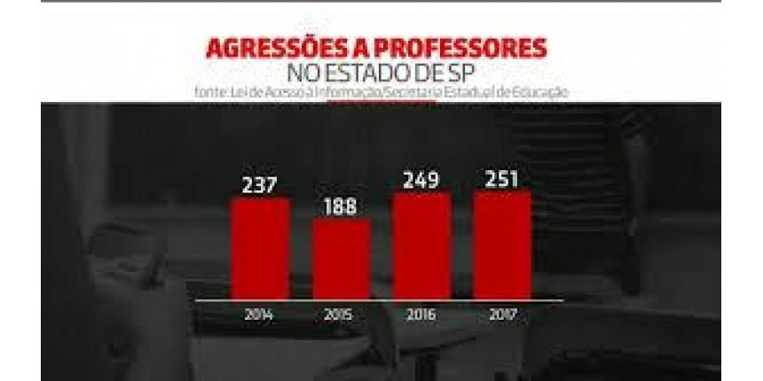 Estado de SP tem maior número de casos de agressão a professores desde 2014