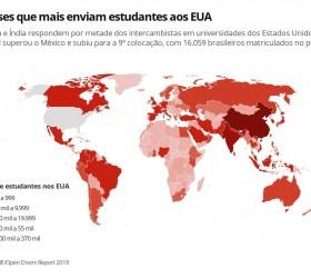Brasil é o 9º país que mais envia estudantes aos...