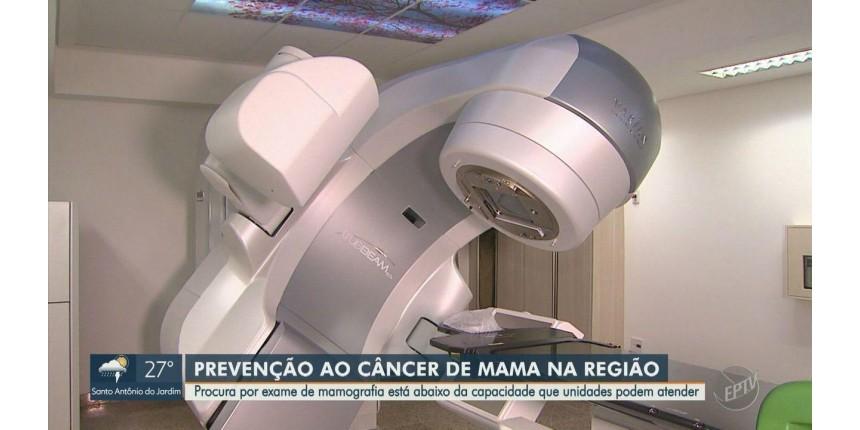 Com 200 novos casos por ano, câncer de mama mata 17 mulheres a cada 100 mil em Piracicaba, diz instituto