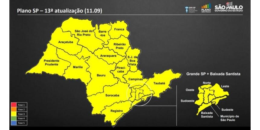Governo de SP coloca todo o estado na fase amarela do plano de flexibilização e reclassificações passam a ser mensais